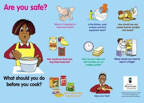 Free Food Hygiene Posters Hygienic Food Free Food Food Safety