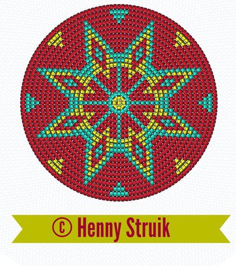 Pattern bottom Mochilla look-a-like bag red yellow aqua variation 8