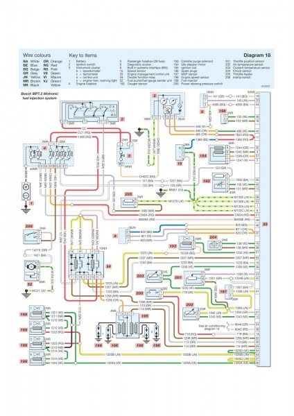 Wiring Diagram For Peugeot 206