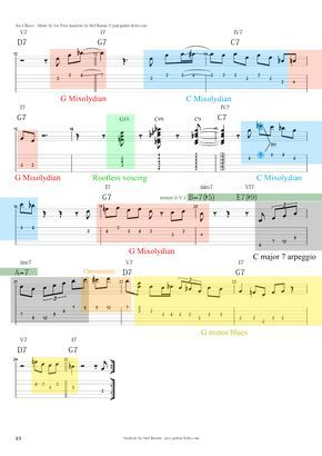 Joe Pass Blues Guitar Transcription With Video Analysis Blues Guitar Guitar Tabs And Chords Jazz Guitar Lessons