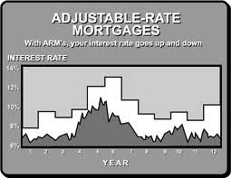 Arm Adjustable Rate Mortgage A Variable Rate Mortgage Adjustable Rate Mortgage Arm Or Tracker Adjustable Rate Mortgage Mortgage Interest Rates Mortgage