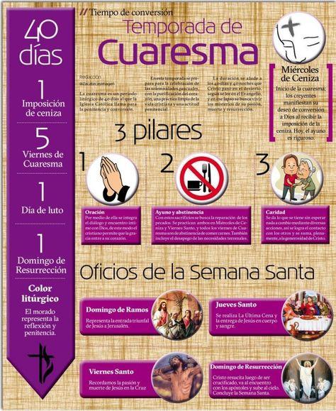 420 Ideas De Cuaresma En 2021 Cuaresma Oraciones Imagen De Semana Santa