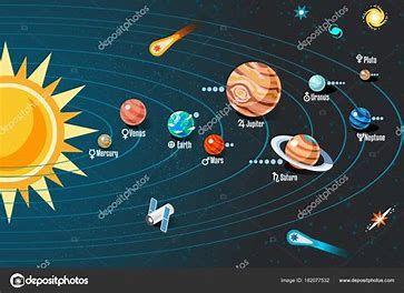 Resultado De Imagen De Dibujos Del Sistema Solar Dibujos Del Sistema Solar Sistema Solar Sistema Solar Para Dibujar