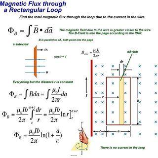 Magnetic flux through a rectangular loop | Physics | Physics ... on