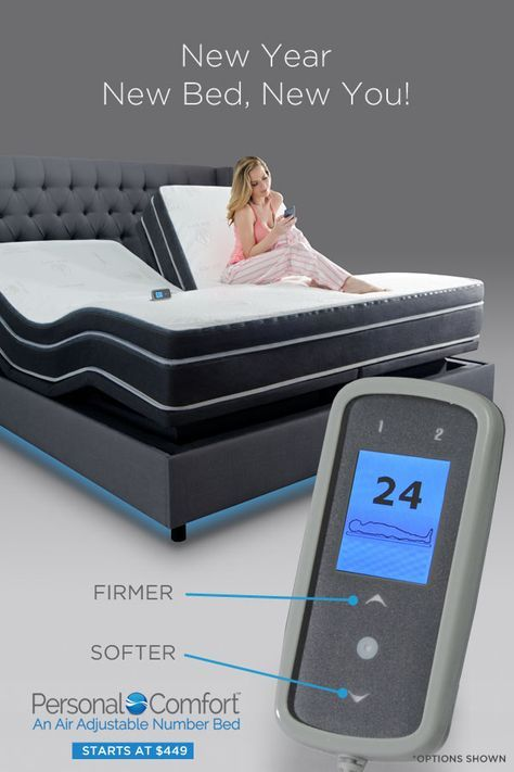 New Year New Bed New You Our State Of The Art Number Bed Technology Allows You To Adjust Your Side Of The Bed To Yo Sleep Number Bed Mattress Mattress Guide