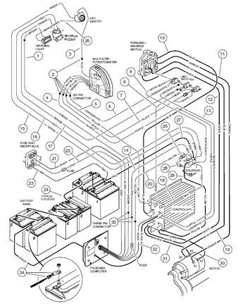 Yamaha G16a Golf Cart Wiring Diagram