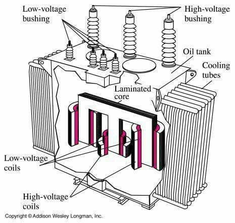 Pin By Zenek Zel On Electric Canada End Usa Europa Electrical Engineering Books Electrical Transformers Electrical Engineering