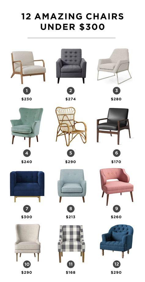 Fantastic 12 Amazing Chairs Under 300 Scandinavian Interiors And Short Links Chair Design For Home Short Linksinfo