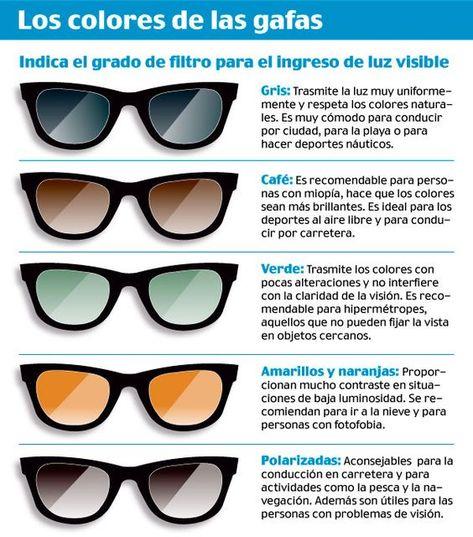 190 Ideas De Optometry En 2021 Optica Y Optometria Optometría Salud Visual