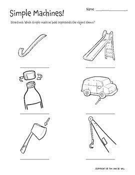9 Ideas De Maquinas Simples Y Compuestas Escuela Maquinas Simples Y Compuestas Maquinas Simples Maquinas Simples Para Niños
