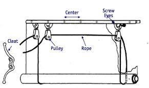 Image Result For Blinds Pulley System Diy Blinds Blinds For