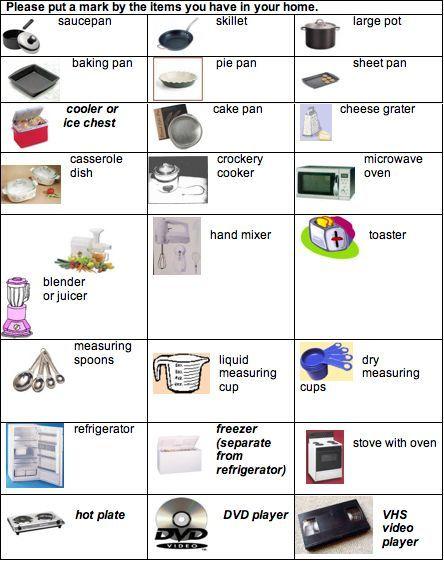 Kitchen Tools And Equipment Names Cookingequipment