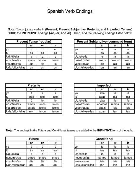 verb endings spanish   scope of work template