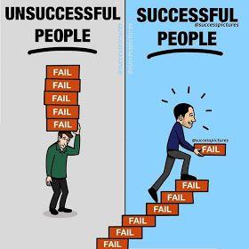 Ahmad Sanusi Husain.Com: Unsuccessful people vs successful people