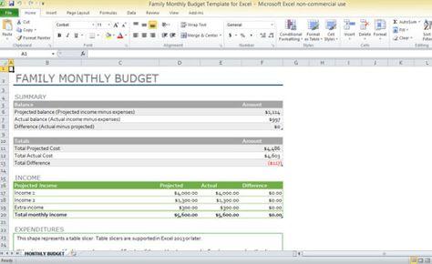 Schön Startseite Monatliche Budgetvorlage Fotos ...