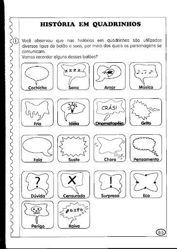 Tipos De Baloes De Historias Em Quadrinhos Com Imagens