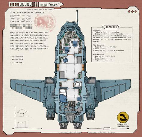 Spaceship Interior, Spaceship Art, Spaceship Design, Star Wars Rpg, Star Wars Ships, Concept Ships, Concept Art, Ship Map, Star Wars Spaceships
