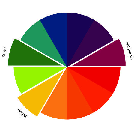 Red Purple Yellow Green Split Complementary Color Scheme Split Complementary Colors Complimentary Color Scheme