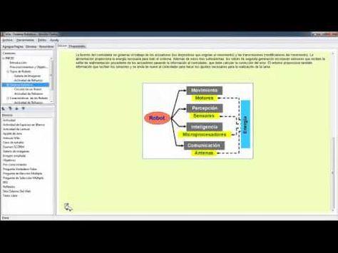 Tutorial introducción a eXeLearning - YouTube | TECNOLOGÍA