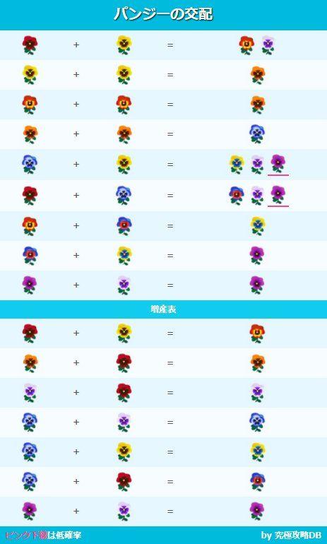 森 花 ポケ 【ポケ森】レアな花を増産するオススメの交配方法!【最速】