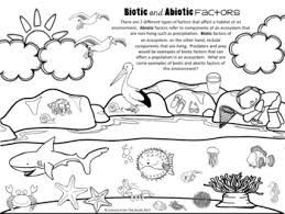 Abiotic and Biotic Factors Word Search   WordMint likewise  also Get to work… I'm back  Yeah    ppt video online download in addition Image result for ecology biotic and abiotic factors worksheet besides 13 2 worksheet   Ecosystem  232 views as well Biotic and abiotic factors   ESL worksheet by anamago33 as well Abiotic vs Biotic Factors worksheet moreover Worksheet 1  Abiotic versus Biotic factors together with  besides 1 4 5 Environmental Factors Worksheet further  furthermore  together with New AQA Ecology Specification   munities  Abiotic and Biotic moreover  besides Abiotic vs  Biotic Factors additionally ecology biotic and abiotic factors worksheet   Google Search. on biotic and abiotic factors worksheet