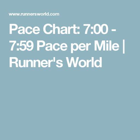 Pace Chart 800 - 859 Pace per Mile Runneru0027s World Running - marathon pace chart