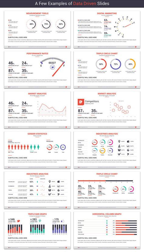 Data-Driven PowerPoint Charts by kh2838