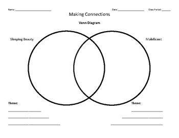 diagram of sleeping making connections  with images  venn diagram  plot diagram  art  venn diagram