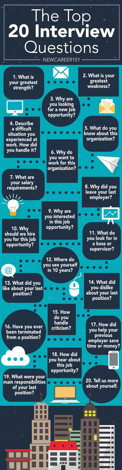 104 Best Job Interview Tips Images On Pinterest | Job Interviews, Job  Interview Tips And Office Workspace