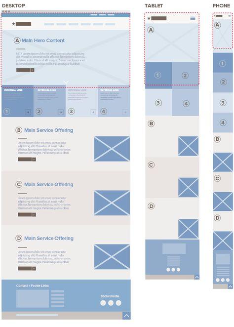 11 best Wireframes for Web Design images on Pinterest Design web - website storyboard