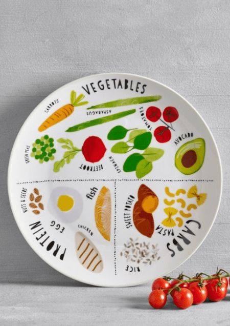 nutrition Plate - Next Portion Control Plate Green Portion Plate, Portion Control Plate, Healthy Eating Plate, Clean Eating Snacks, Healthy Meal Prep, Healthy Snacks, Healthy Recipes, Vegetarian Recipes, Nutrition Plate