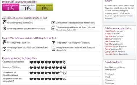 matchmaking services switzerland