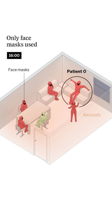 Aerosol transmission of Covid-19: A room, a bar and a classroom: how the coronavirus is spread through the air | Society | EL PAÍS in English