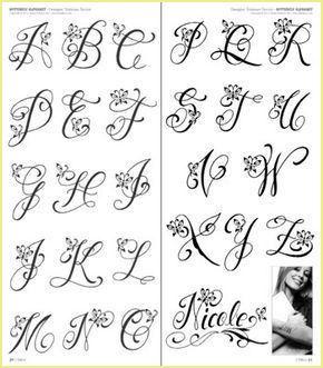Pin Von Yuneida Lobo Auf Buchstaben Tattoo 2