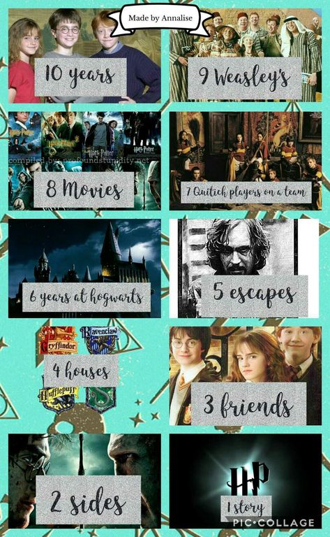 HAHA THIS WAS MADE BY ME, EXCEPT AUTO CORRECT SPELLED MY NAME WRONG 'WINK WINK' -ANNELIESE #harrypotterfandom