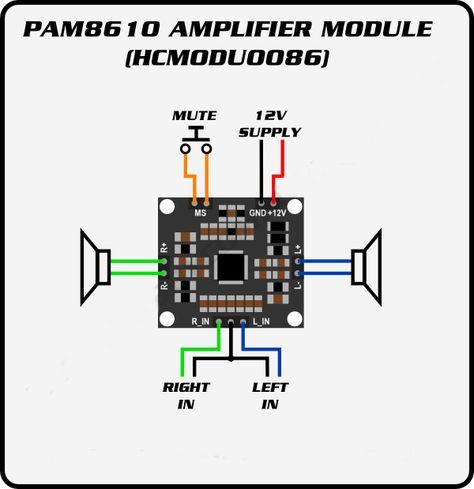 Kết quả hình ảnh cho Module Audio 2x15W PAM8610 DIY