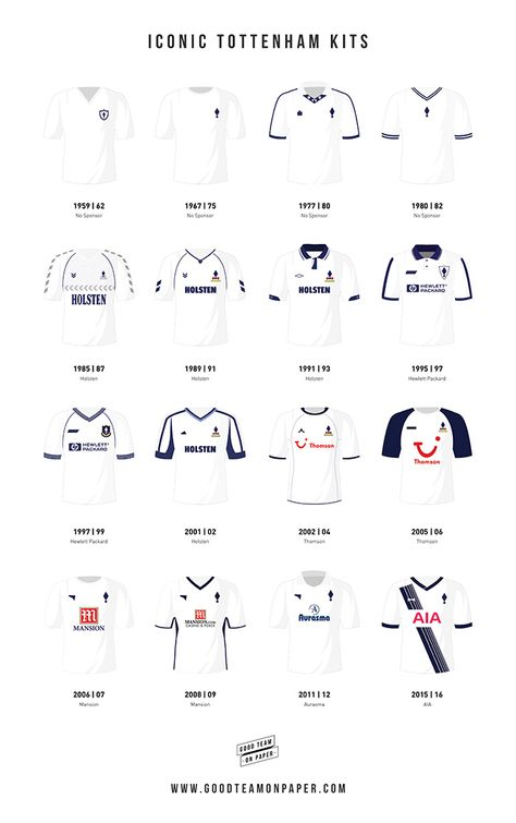 spurs shirts through the years