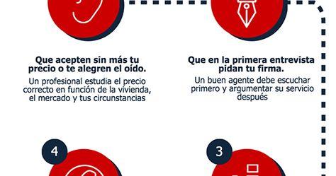 100 Ideas De Real Estate Inmobiliaria Marketing Inmobiliario Marketing