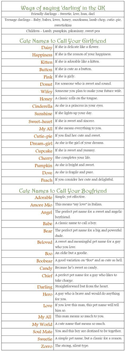 Sweet things to call your boyfriend