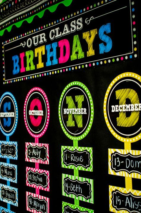- Chalkboard Brights Our Class Birthdays Mini Bulletin Board, Students will love to see their names displayed on this colorful birthday mini bulletin.