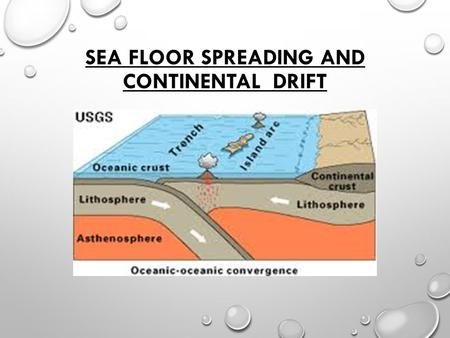 Sea Floor Spreading And Continental Drift Seafloor Spreading Continental Drift Plate Tectonics