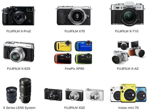 Fujifilm Cameras Lenses Are Winners