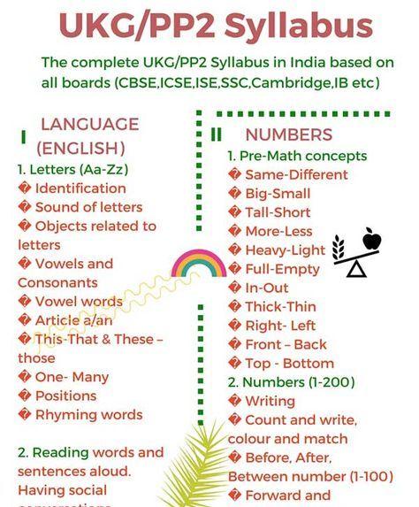 Ukg Syllabus Download In 2020 Kindergarten Syllabus Nursery School Activities Maths Syllabus