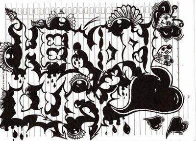 Gambar Tulisan Nama Septi Di 2020 Doodle Gambar Karakter Animasi