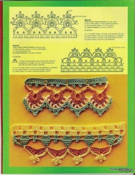 Free crochet pattern Pictorial instructions edging crochet magazine | make handmade, crochet, craft