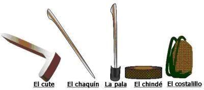 Herramientas Agricolas De Los Incas Buscar Con Google