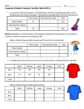 This Activity Has Students Work Through 5 Different Situations In Which They Have To Display Da Math Tutorials Color Worksheets For Preschool Biology Worksheet