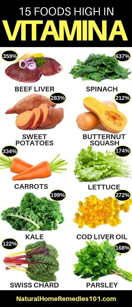 10 aliments riches en vitamine A  Vitamin a foods, Diet and
