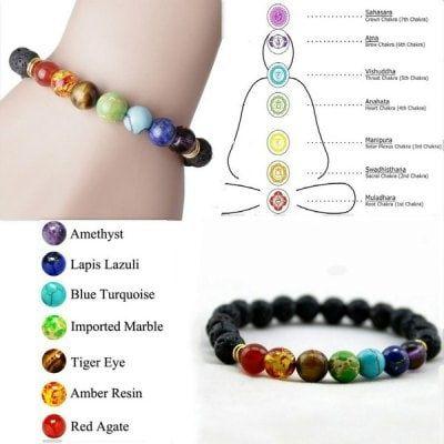 7 Chakra Healing Balance Beads Bracelet Yoga Life Energy Bracelet Jewelry UK