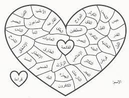 قلب حفظ القران للاطفال بحث Google Apprendre L Arabe Coran Enfant Jeux Alphabet